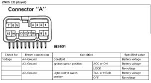 radio wiring diagram lexus es300 radio wiring diagrams online