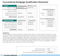 Amortization Table Mortgage Excel Mortgage Amortization Schedule Excel Template Payment Tailoredswift Co