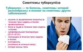 Принципы лечения туберкулеза Симптомы туберкулеза