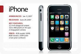 The Evolution Of Apples Iphone Computerworld