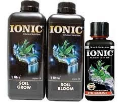 Ionic Soil Nutrients