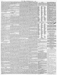 The Times Archive | The Times & The Sunday Times