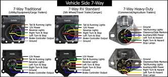 2007 gmc sierra 2500 wiring diagram wiring diagram wiring diagram for 2004 chevy silverado radio and 2003 gmc sierra 2500hd fuse
