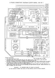 wiring diagram auto gate wiring diagrams wiring diagram auto gate diagrams and schematics