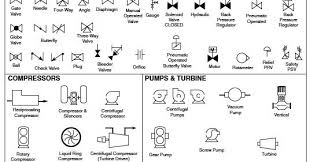 Plumbing Symbols Chart Chemical Engineering Flow Chart Symbols How To Read Piping