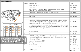 mitsubishi fto fuse box layout wiring diagrams best fuse box relay translations fto 2000 mitsubishi eclipse fuse box diagram fuse box relay translations