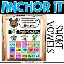 Interactive Kindergarten Anchor Charts Short Vowel Anchor Charts The Kinderhearted Classroom