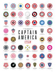 A Visual History Of Captain Americas Shields Marvel