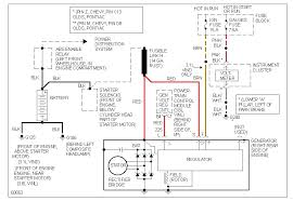 pontiac trans sport 1994 wiring diagram pontiac wiring diagrams 1994 pontiac trans sport charging checked fuses wiring diagram