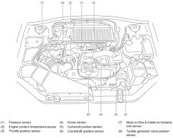 2007 pontiac g5 gt 2 4l fi dohc 4cyl repair guides component underhood sensor locations impreza 2002 2003 2 0l engine