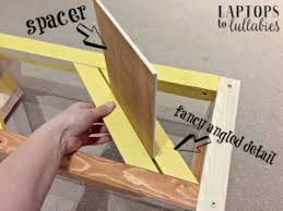 easy diy sofa table. Easy DIY Sofa Tables \u2013 Heather\u0027s Handmade Life Easy Diy Table