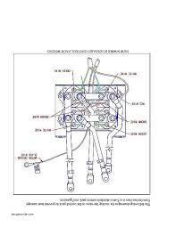 Badland Winch Wiring Diagram   wiring together with Best Warn Atv Winch Solenoid Wiring Diagram Ideas   Wiring as well  moreover Warn Winch Wiring Diagram Simple Stain Collection Koreasee Brilliant likewise Grande Winch Wiring Diagram 300zx Engine Bay Diagram Dodge Caravan in addition Unique Badland Winch Solenoid Wiring Diagram Motif   Simple Wiring further Badland Winch Wiring Diagram Engine Motorcycles Captures Gorgeous 3 as well Ch ion Winch Wiring Diagram   wiring data besides  also Badland Winch Wiring Diagram   wiring furthermore Winch Wireless Remote Control Kfi Atv Mounts And Accessories Awesome. on badland winch wiring diagram resized c depiction gorgeous atv