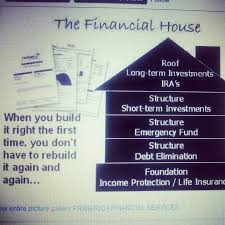 Primerica Financial I Can Get Your House In Order Contact Latoria Pride At Lpride