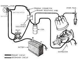 Large size of circuit diagram maker free download ford engine image chevy v8 wiring archived on