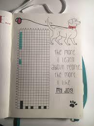 walking journal dog walking tracker bullet journal bullet journal ideas bullet