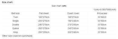 standard bed sizes chart. Bed Sheet Sizes Double Size Inches Linen Chart Fitted Standard T