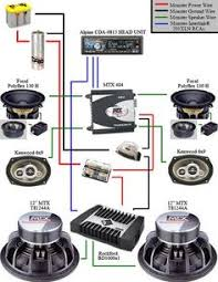 gallery for car sound system diagram car sound noise music car stereo wiring color codes at Car Audio Wiring