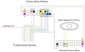 2001 gm car stereo diagram wiring aftermarket stereo 52 wiring relocation 2005 gm stereo wiring harness gmc wiring diagrams for diy car at cita asia