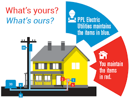 what's yours? what's ours? Underground Electrical Transformers Diagrams underground electric service Underground Electrical Distribution Power Lines