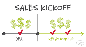 Sales Meeting Topic Sales Meeting Themes The 6 Best Kickoff Ideas For 2020 And