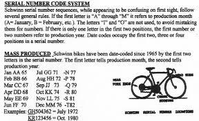 Schwinn Bikes Serial Number Lookup Intelligencecracks Blog