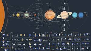 A New Chart Of History Poster Beautiful Poster Shows Entire History Of Space Exploration