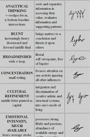 writing analysis 25 best hand writing analysis images body language handwriting