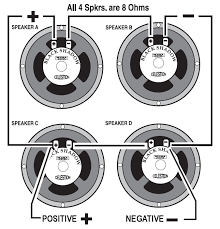 what is the best way to connect speakers or cabinets? mesa Speaker Wiring Diagram Series Vs Parallel connect negative side of speaker b to negative side of speaker d speaker wiring diagram series vs parallel
