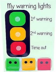 Traffic Light Chart Behaviour Traffic Light Behaviour Warning Chart Children Kids