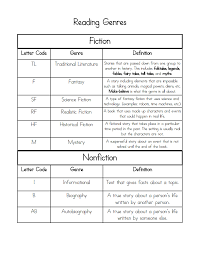 3rd Grade Reading Genres Chart Use When Going To The
