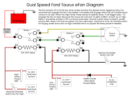 dual cooling fan wiring diagram dual wiring diagrams wiring diagram for dual electric fan the wiring diagram