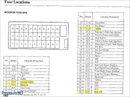 2013 volkswagen jetta fuse box code wiring diagram for you • 2004 vw jetta fuse box diagram detailed schematics diagram 2012 vw jetta fuse box 2012 vw jetta fuse box