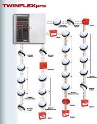 twinflex fire alarm wiring diagram twinflex wiring diagrams online addressable fire alarm wiring diagram