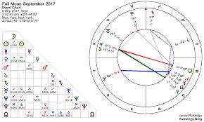Full Moon September 2017 Freaky Synchronicity Astrology King