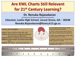 Kwl Chart New Are KWL Charts Still Relevant In The Twenty First Century