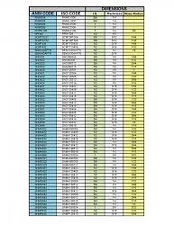 Iso Insert Designation Chart Carbide Insert Equivalent Comparison Charts