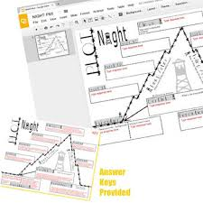 Night By Elie Wiesel Plot Chart Night Plot Chart Freytags Pyramid Created For Digital