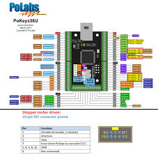 cnc stepper motor wiring diagram solidfonts ajax cnc retrofit control systems for milling machines