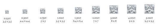 Princess Cut Diamond Chart Princess Cut Diamonds Everything To Know Diamond Shape