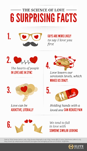 Science Love Quotes Cool The Science Of Love 48 Surprising Facts Pictures Photos And Images