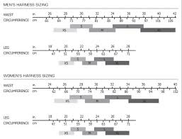 Petzl Harness Size Chart How To Choose A Climbing Harness Outdoor Gear Exchange