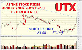 Options Trading Made Easy The Reverse Collar Trades Of