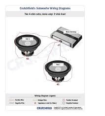 kicker solo baric l5 wiring diagram kicker subwoofer wiring pertaining to kicker solo baric l5 12
