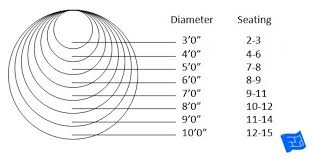 round dining room table sizes dining table size pictures