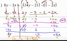 algebra 1 linear equations in slope intercept form with paheses
