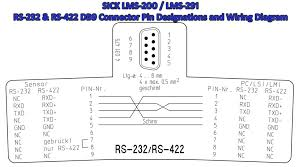 rs422 wiring diagram wiring diagrams and schematics how can i extend the rs 232 connections for a casio qt 2100 bb