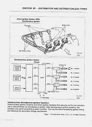 toyota sienna ignition wiring great installation of wiring diagram • sienna ignition wiring diagram simple wiring diagrams rh 44 studio011 de sportster ignition wiring toyota alternator wiring
