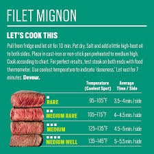 Filet Mignon Temperature Chart Pre Filet Mignon Steak 100 Grass Fed Grass Finished And Pasture Raised Beef 5oz