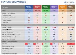 Feature Comparison Template For Excel 4644900066 Mortgage Rate