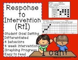 Off Task Behavior Chart Interventions Rti Classroom Behaviors Student Chart
